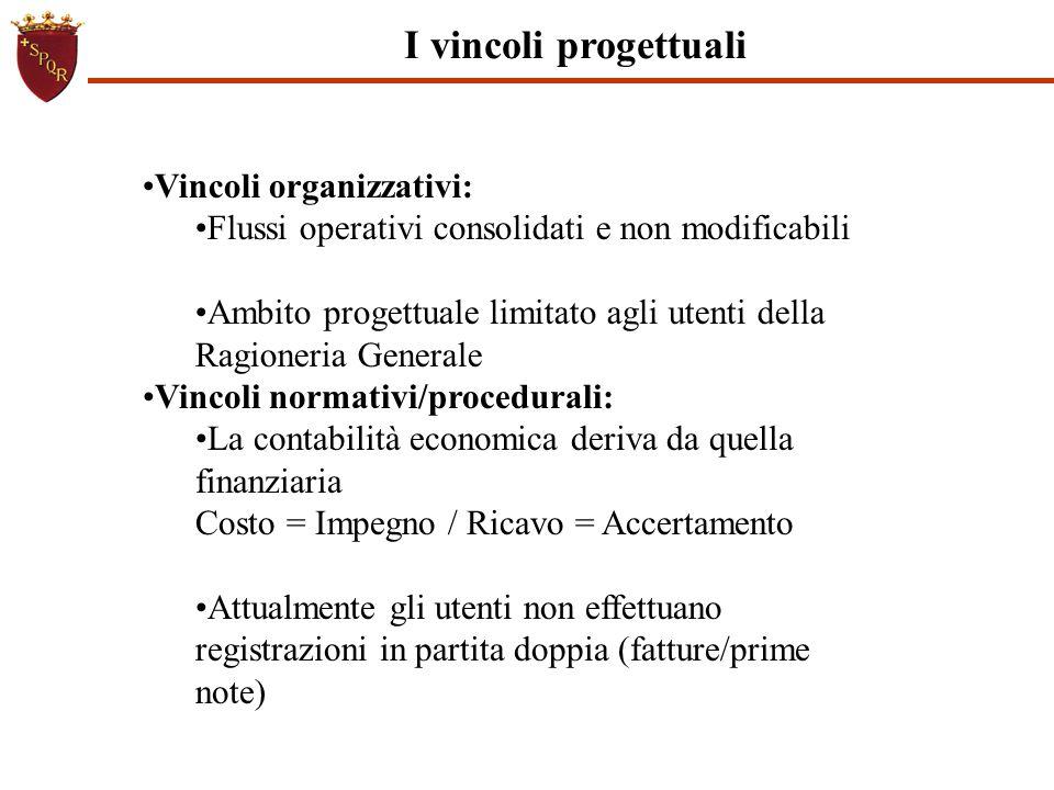 Vincoli organizzativi: Flussi operativi consolidati e non modificabili Ambito progettuale limitato agli utenti della Ragioneria Generale I vincoli pro