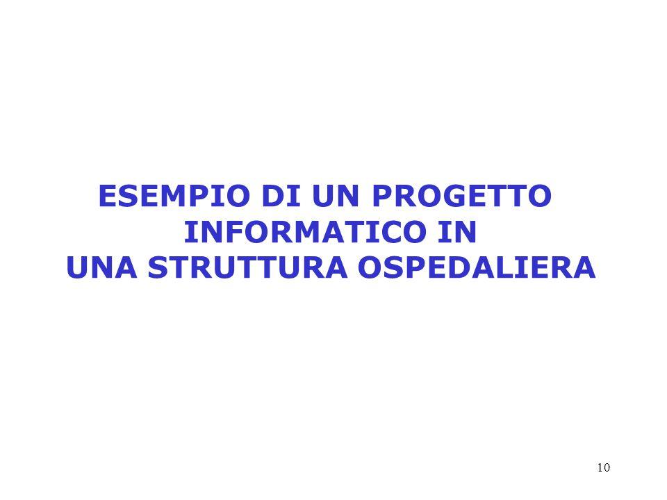 10 ESEMPIO DI UN PROGETTO INFORMATICO IN UNA STRUTTURA OSPEDALIERA