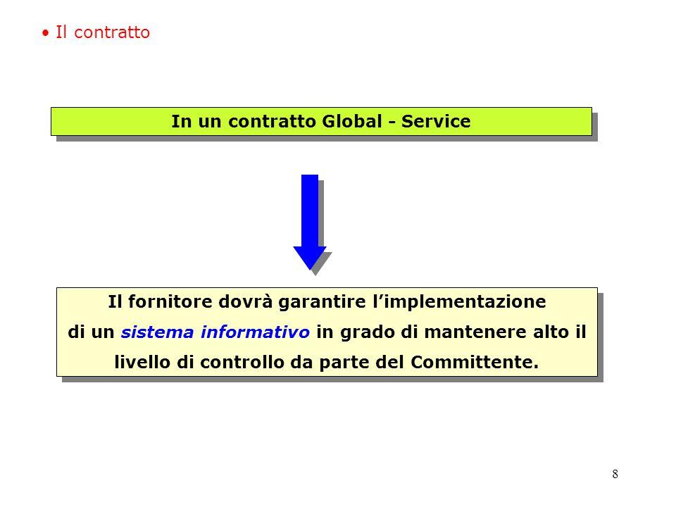 8 Il fornitore dovrà garantire l'implementazione di un sistema informativo in grado di mantenere alto il livello di controllo da parte del Committente.