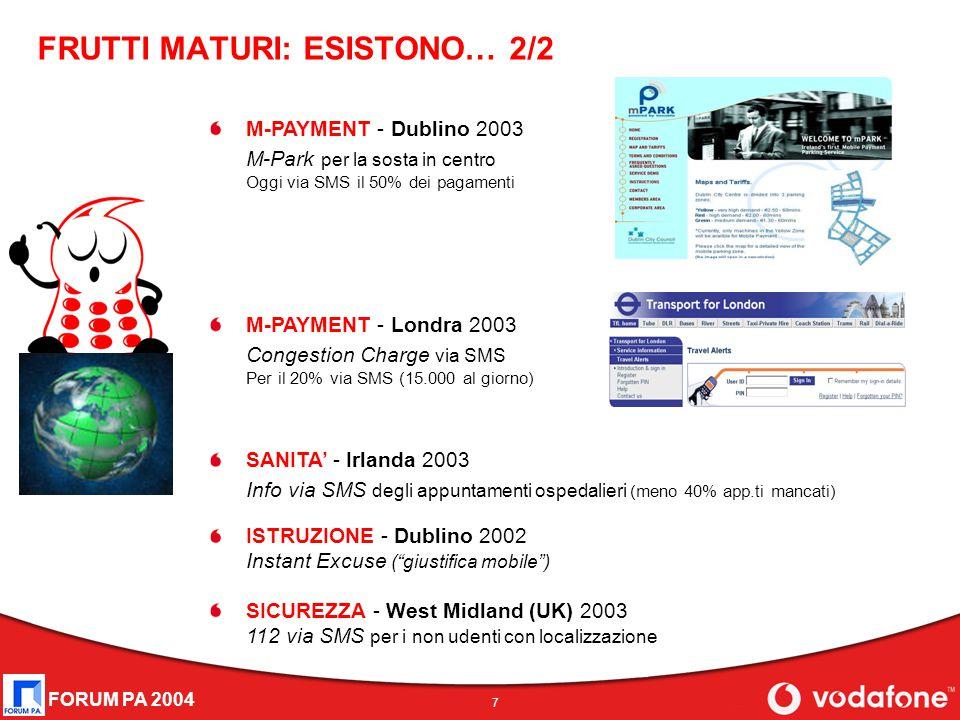 FORUM PA 2004 7 FRUTTI MATURI: ESISTONO… 2/2 M-PAYMENT - Dublino 2003 M-Park per la sosta in centro Oggi via SMS il 50% dei pagamenti M-PAYMENT - Lond