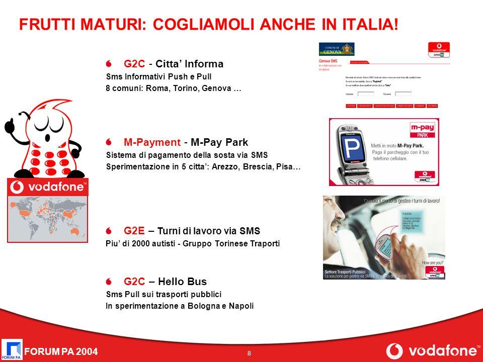 FORUM PA 2004 8 FRUTTI MATURI: COGLIAMOLI ANCHE IN ITALIA! G2C - Citta' Informa Sms Informativi Push e Pull 8 comuni: Roma, Torino, Genova … G2C – Hel