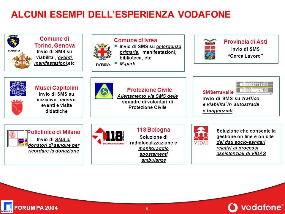 """FORUM PA 2004 9 Provincia di Asti Invio di SMS """"Cerca Lavoro"""" Protezione Civile Allertamento via SMS delle squadre di volontari di Protezione Civile C"""