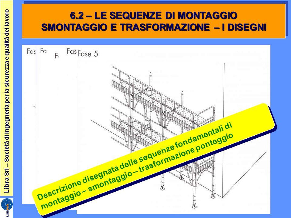 Libra Srl – Società di ingegneria per la sicurezza e qualità del lavoro 6.2 – LE SEQUENZE DI MONTAGGIO SMONTAGGIO E TRASFORMAZIONE – I DISEGNI Descriz
