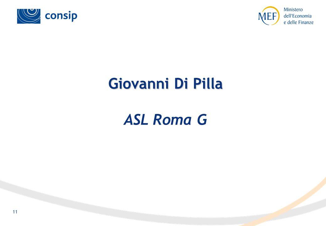 11 Giovanni Di Pilla Giovanni Di Pilla ASL Roma G