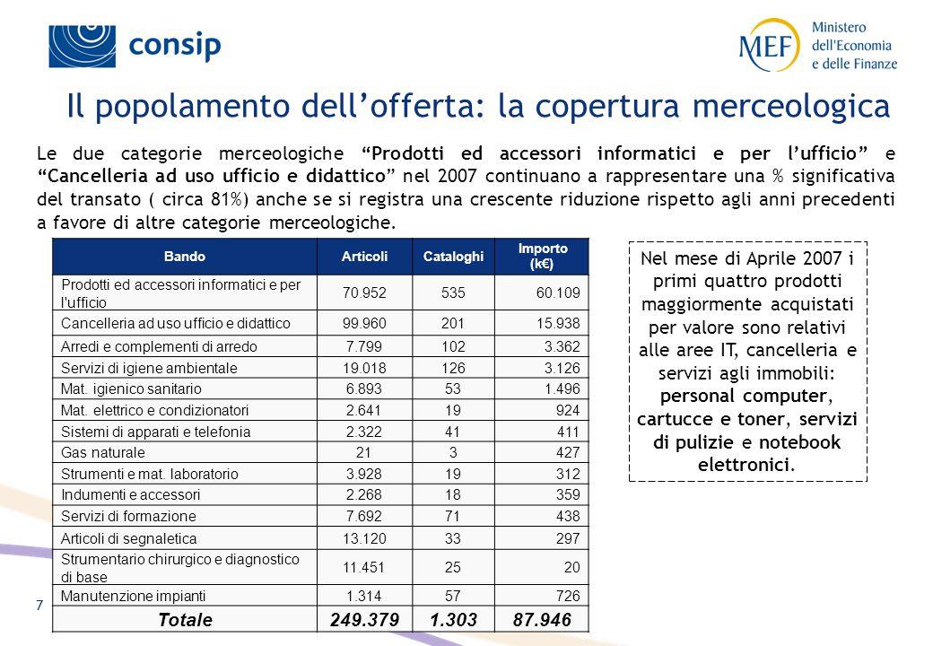 """7 Le due categorie merceologiche """"Prodotti ed accessori informatici e per l'ufficio"""" e """"Cancelleria ad uso ufficio e didattico"""" nel 2007 continuano a"""