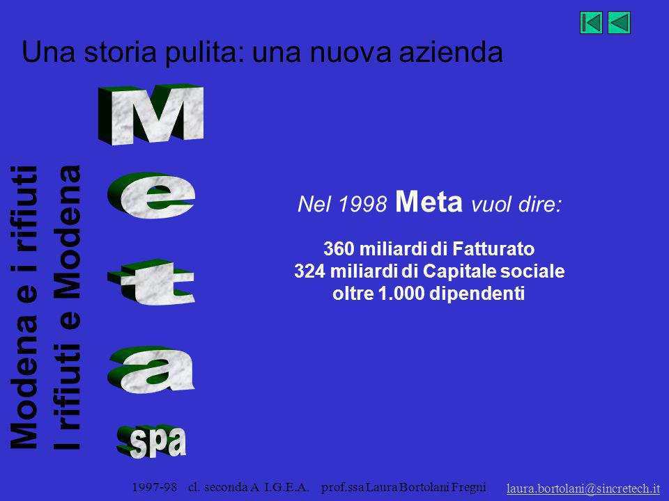 Modena e i rifiuti I rifiuti e Modena laura.bortolani@sincretech.it 1997-98 cl. seconda A I.G.E.A. prof.ssa Laura Bortolani Fregni Una storia pulita A