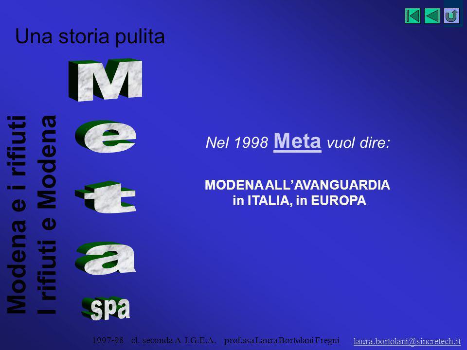 Modena e i rifiuti I rifiuti e Modena laura.bortolani@sincretech.it 1997-98 cl. seconda A I.G.E.A. prof.ssa Laura Bortolani Fregni Una storia pulita N
