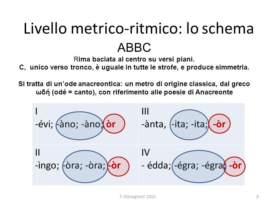 Il ritmo e le pause metriche e logiche Ritmo naturale di una quartina di settenari I^ STROFAII^ STROFA III^ STROFAIV^ STROFA 9F.