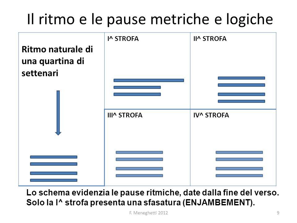 Il ritmo e le pause metriche e logiche Ritmo naturale di una quartina di settenari I^ STROFAII^ STROFA III^ STROFAIV^ STROFA 9F. Meneghetti 2012 Lo sc