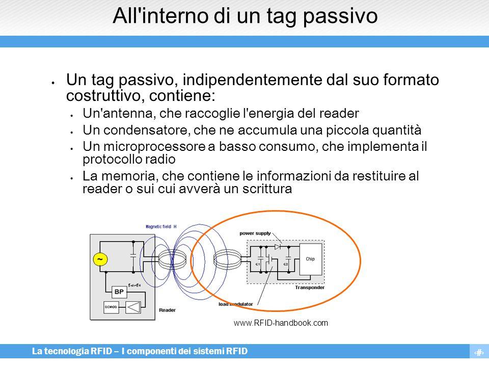 9 La tecnologia RFID – I componenti dei sistemi RFID All'interno di un tag passivo  Un tag passivo, indipendentemente dal suo formato costruttivo, co