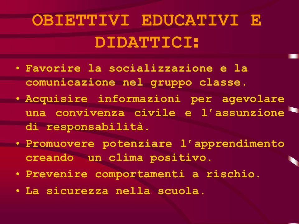 OBIETTIVI EDUCATIVI E DIDATTICI : Favorire la socializzazione e la comunicazione nel gruppo classe. Acquisire informazioni per agevolare una convivenz