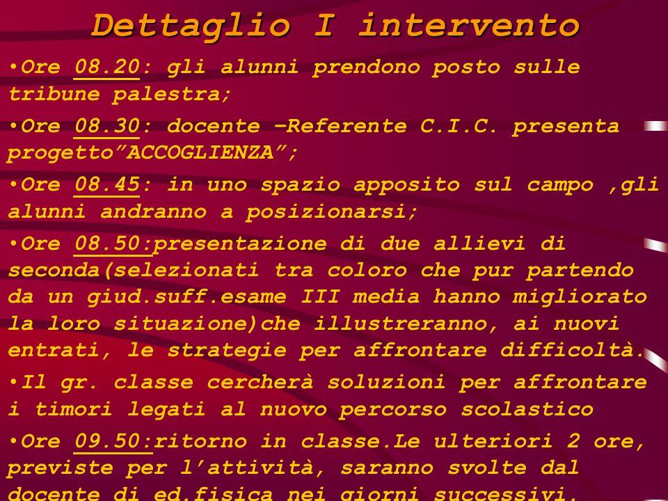 Dettaglio I intervento Ore 08.20: gli alunni prendono posto sulle tribune palestra; Ore 08.30: docente –Referente C.I.C.