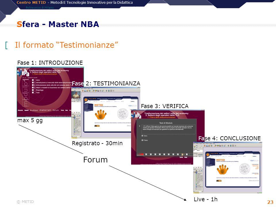 Centro METID - Metodi E Tecnologie Innovative per la Didattica Politecnico di Milano © METID 23 Sfera - Master NBA Fase 1: INTRODUZIONE Fase 2: TESTIM