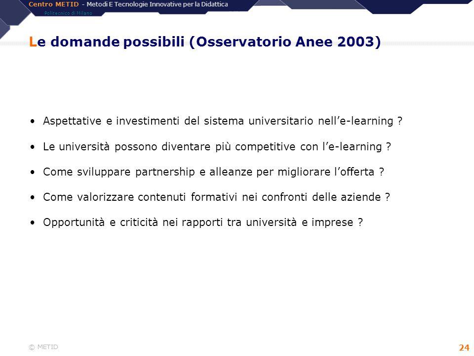 Centro METID - Metodi E Tecnologie Innovative per la Didattica Politecnico di Milano © METID 24 Le domande possibili (Osservatorio Anee 2003) Aspettat