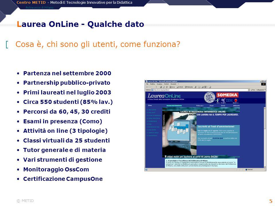 Centro METID - Metodi E Tecnologie Innovative per la Didattica Politecnico di Milano © METID 5 Laurea OnLine - Qualche dato Partenza nel settembre 200