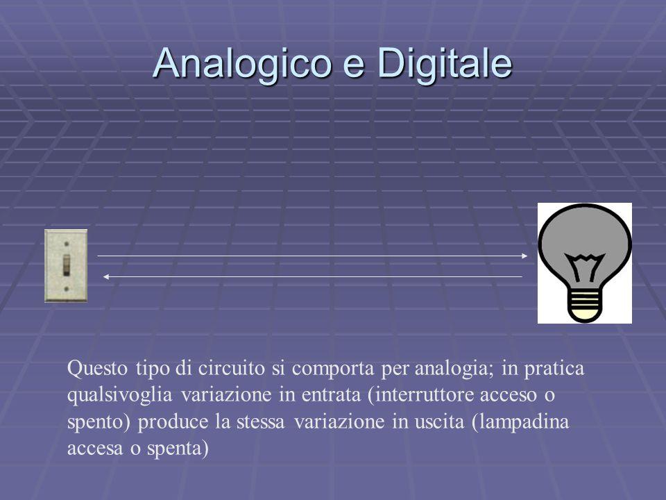 Analogico e Digitale Questo tipo di circuito si comporta per analogia; in pratica qualsivoglia variazione in entrata (interruttore acceso o spento) pr