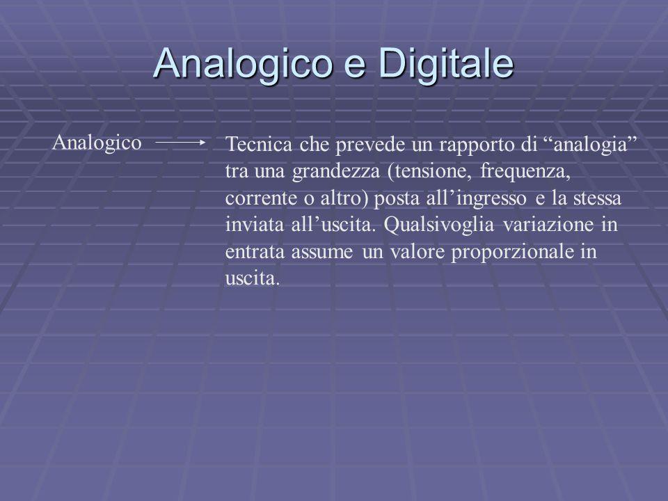 """Analogico e Digitale Analogico Tecnica che prevede un rapporto di """"analogia"""" tra una grandezza (tensione, frequenza, corrente o altro) posta all'ingre"""