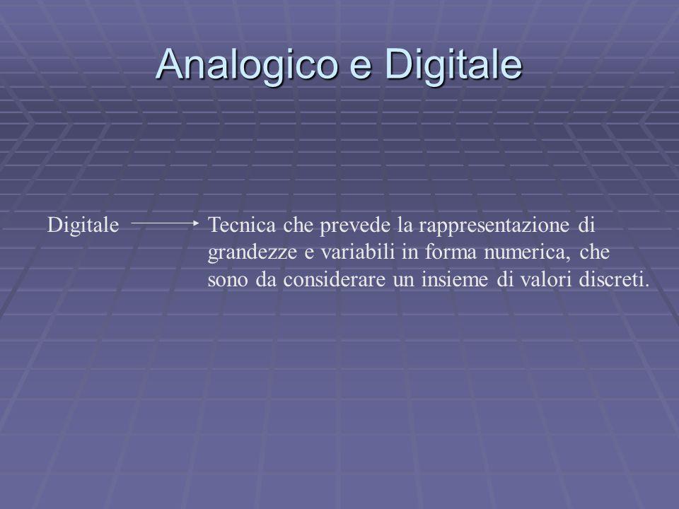 Analogico e Digitale DigitaleTecnica che prevede la rappresentazione di grandezze e variabili in forma numerica, che sono da considerare un insieme di