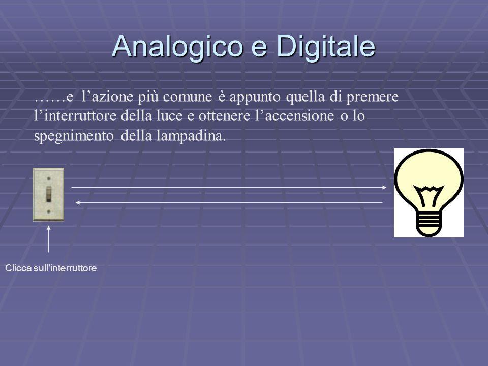 Analogico e Digitale ……e l'azione più comune è appunto quella di premere l'interruttore della luce e ottenere l'accensione o lo spegnimento della lamp