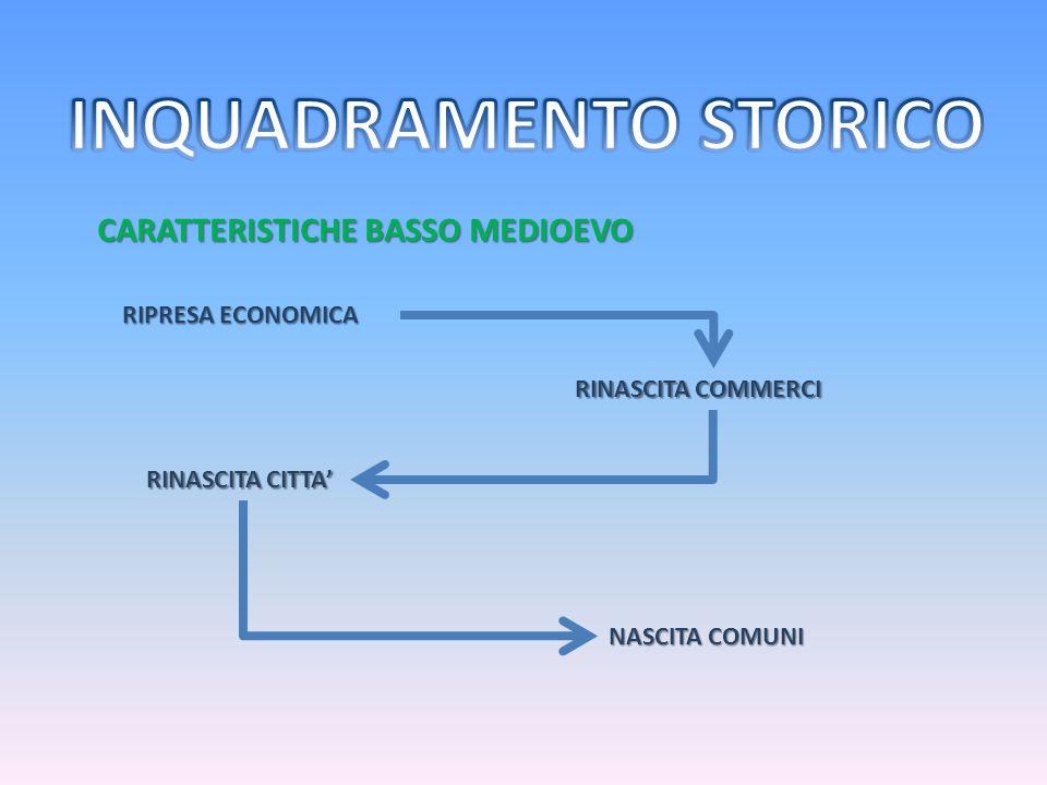 CARATTERISTICHE BASSO MEDIOEVO RIPRESA ECONOMICA RINASCITA COMMERCI RINASCITA CITTA' NASCITA COMUNI