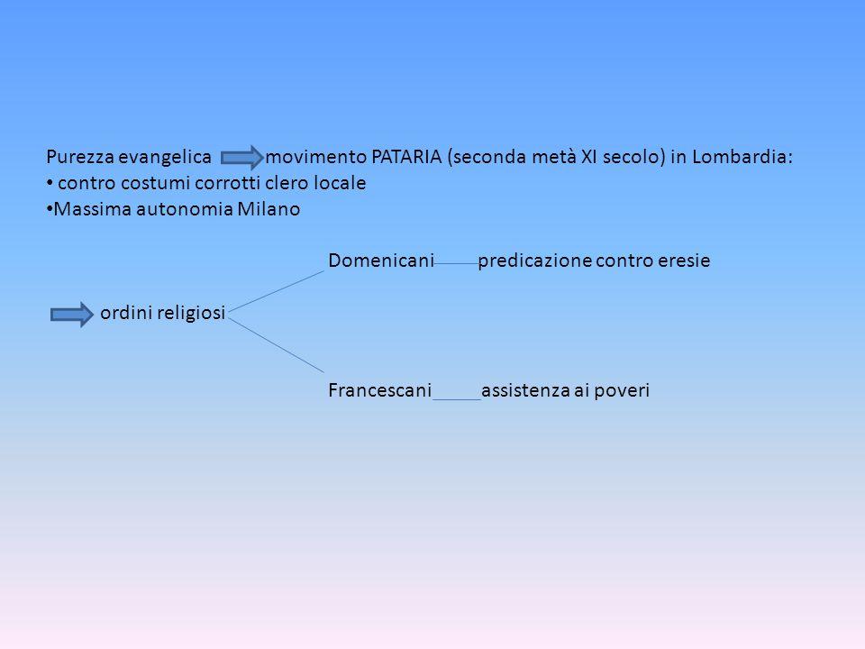 Purezza evangelica movimento PATARIA (seconda metà XI secolo) in Lombardia: contro costumi corrotti clero locale Massima autonomia Milano Domenicani p