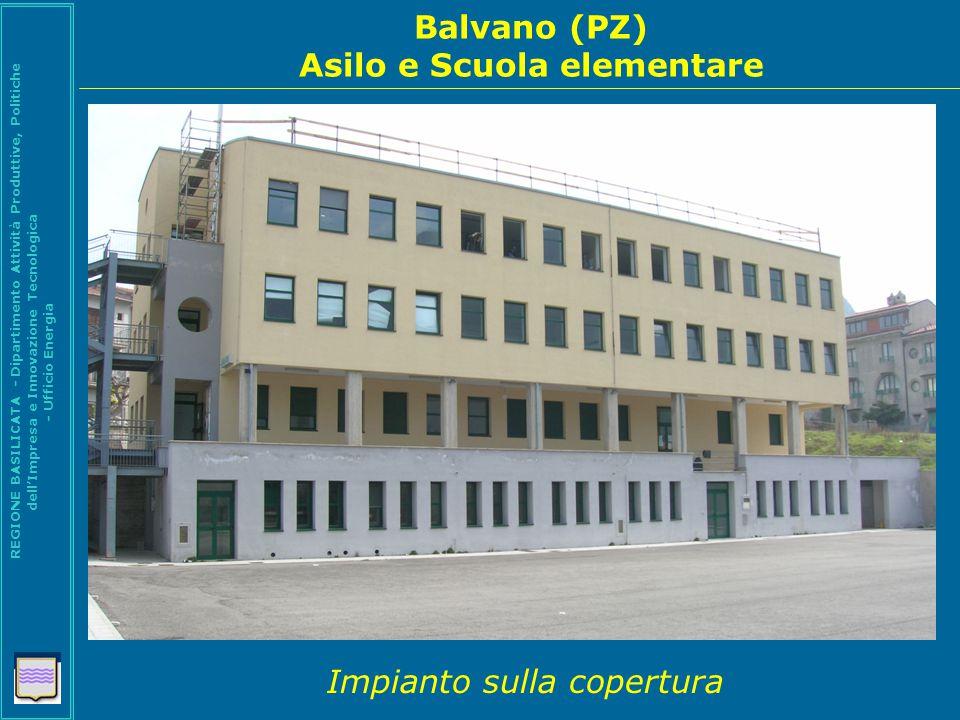Balvano (PZ) Asilo e Scuola elementare REGIONE BASILICATA - Dipartimento Attività Produttive, Politiche dell'Impresa e Innovazione Tecnologica - Uffic