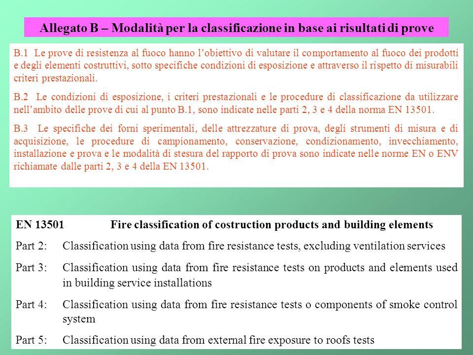 Allegato B – Modalità per la classificazione in base ai risultati di prove B.1 Le prove di resistenza al fuoco hanno l'obiettivo di valutare il compor