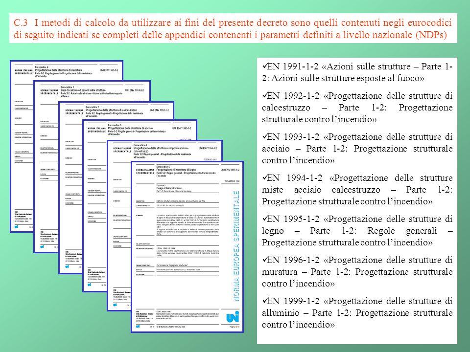 27 C.3 I metodi di calcolo da utilizzare ai fini del presente decreto sono quelli contenuti negli eurocodici di seguito indicati se completi delle app