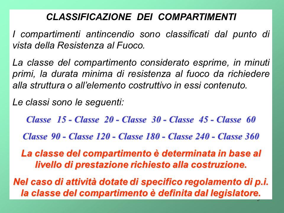 3 CLASSIFICAZIONE DEI COMPARTIMENTI I compartimenti antincendio sono classificati dal punto di vista della Resistenza al Fuoco. La classe del comparti