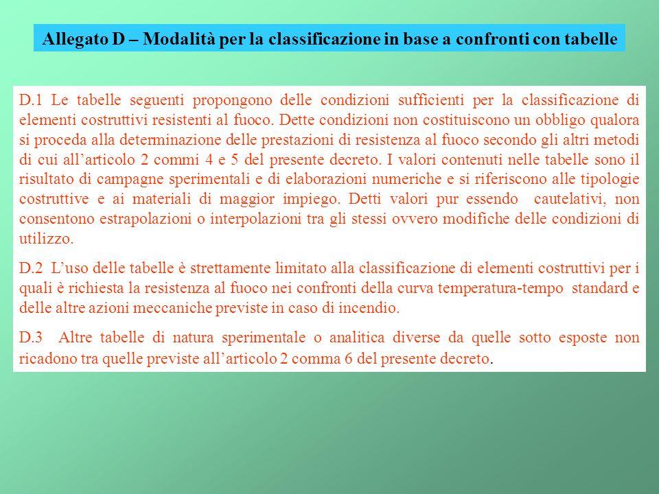 Allegato D – Modalità per la classificazione in base a confronti con tabelle D.1 Le tabelle seguenti propongono delle condizioni sufficienti per la cl