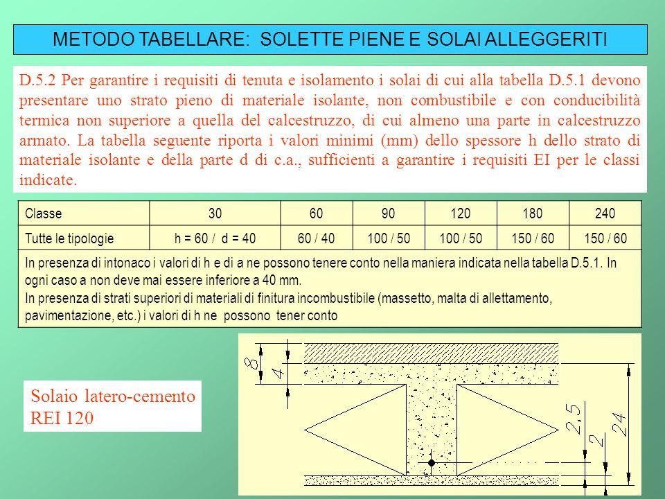 33 METODO TABELLARE: SOLETTE PIENE E SOLAI ALLEGGERITI D.5.2 Per garantire i requisiti di tenuta e isolamento i solai di cui alla tabella D.5.1 devono