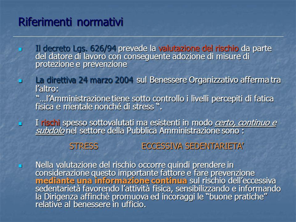 Riferimenti normativi Il decreto Lgs.