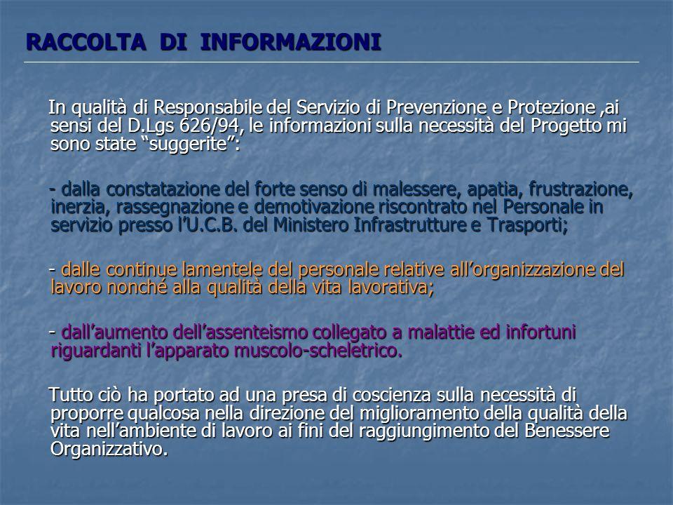 In qualità di Responsabile del Servizio di Prevenzione e Protezione,ai sensi del D.Lgs 626/94, le informazioni sulla necessità del Progetto mi sono state suggerite : In qualità di Responsabile del Servizio di Prevenzione e Protezione,ai sensi del D.Lgs 626/94, le informazioni sulla necessità del Progetto mi sono state suggerite : - dalla constatazione del forte senso di malessere, apatia, frustrazione, inerzia, rassegnazione e demotivazione riscontrato nel Personale in servizio presso l'U.C.B.