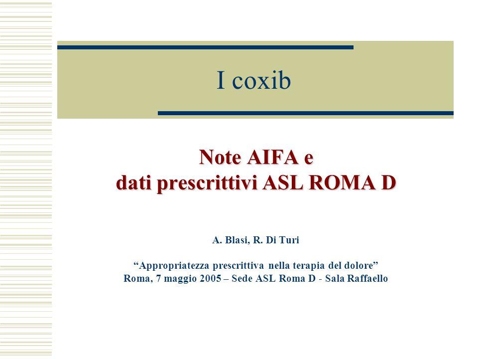 Come valutare l'appropriatezza della prescrizione: l'analisi della variabilità (esempi sull'uso degli antibiotici in Italia) il confronto con comportamenti attesi (esempi sull'uso dei Coxib, o gli antiipertensivi) La valutazione dell'appropriatezza