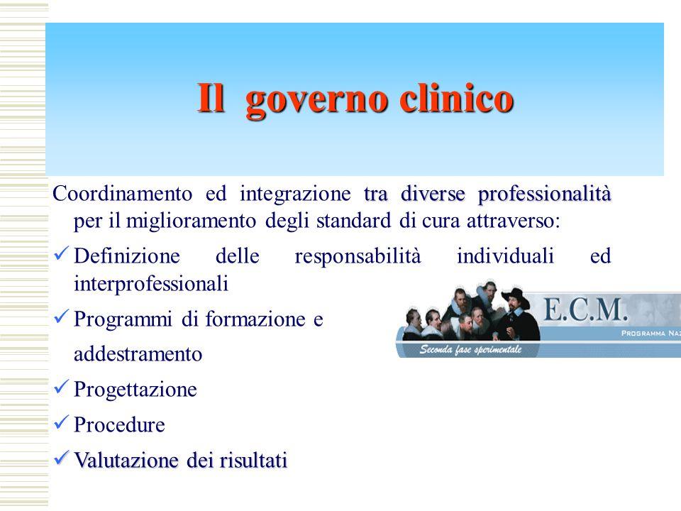 Formarsi alla logica e agli strumenti del governo clinico Appropriatezza e governo clinico: Il punto di vista del farmacista Roberta Di Turi ASL Roma