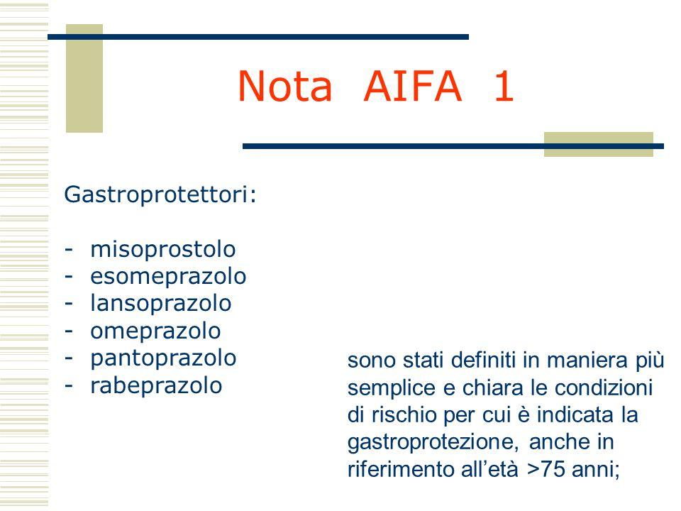 """COX-2 inibitori Sono sicuri? Informazioni sui farmaci – FCR Reggio Emilia dicembre 2004 www.informazionisuifarmaci.itwww.informazionisuifarmaci.it """"…"""
