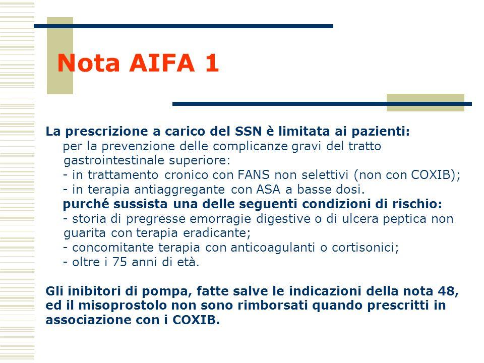 Nota AIFA 1 sono stati definiti in maniera più semplice e chiara le condizioni di rischio per cui è indicata la gastroprotezione, anche in riferimento all'età >75 anni; Gastroprotettori: - misoprostolo - esomeprazolo - lansoprazolo - omeprazolo - pantoprazolo - rabeprazolo