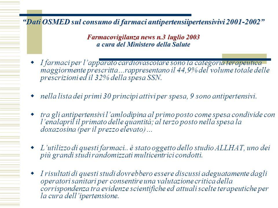 Gli antiipertensivi Farmacoterapia dell'ipertensione nel Distretto 3 dell'ASL Roma D A.