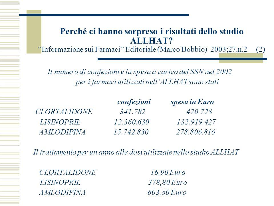 """Perché ci hanno sorpreso i risultati dello studio ALLHAT? """"Informazione sui Farmaci"""" Editoriale (Marco Bobbio) 2003;27,n.2 Dall'ALLHAT, il più grosso"""