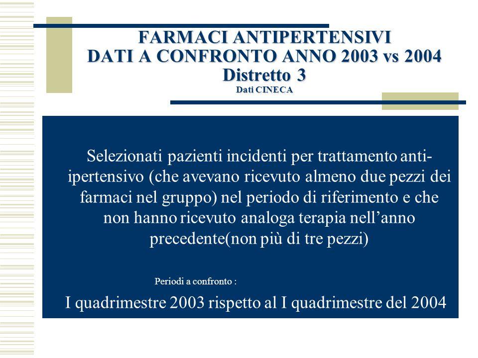 """Perché ci hanno sorpreso i risultati dello studio ALLHAT? """"Informazione sui Farmaci"""" Editoriale (Marco Bobbio) 2003;27,n.2 (3) Nonostante fossero già"""