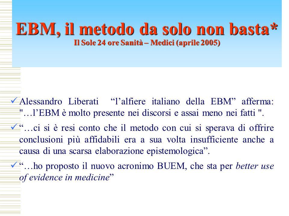 Organizzativa (manager) Livello assistenziale (LEA) Efficacia Sicurezza Risorse Clinica (medico) Indicazione Beneficio Rischio L'appropriatezza