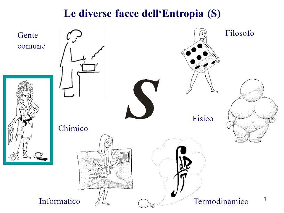 1 Filosofo Fisico Termodinamico Le diverse facce dell'Entropia (S) Chimico Gente comune Informatico
