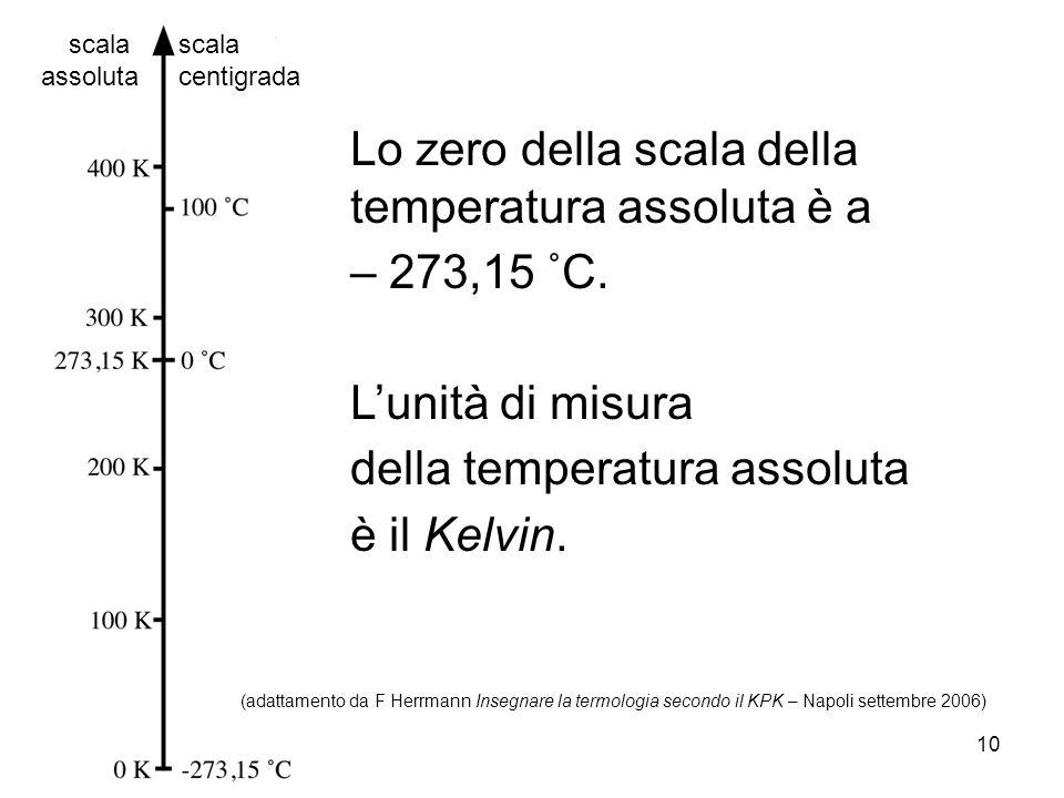 10 scala assoluta scala centigrada Lo zero della scala della temperatura assoluta è a – 273,15 ˚C. L'unità di misura della temperatura assoluta è il K