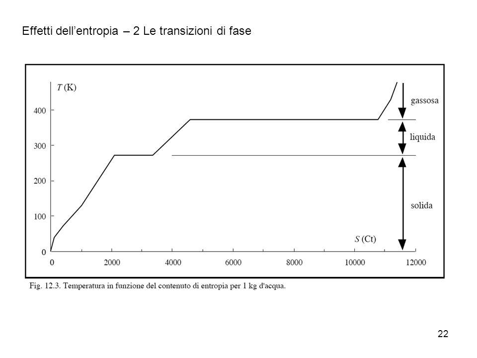 22 Effetti dell'entropia – 2 Le transizioni di fase
