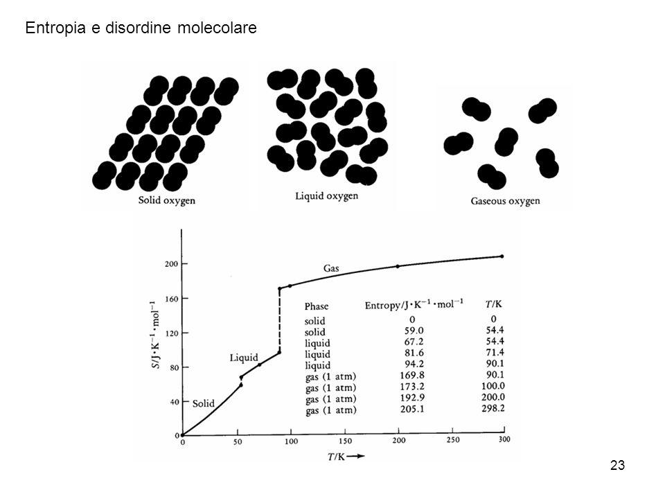 23 Entropia e disordine molecolare