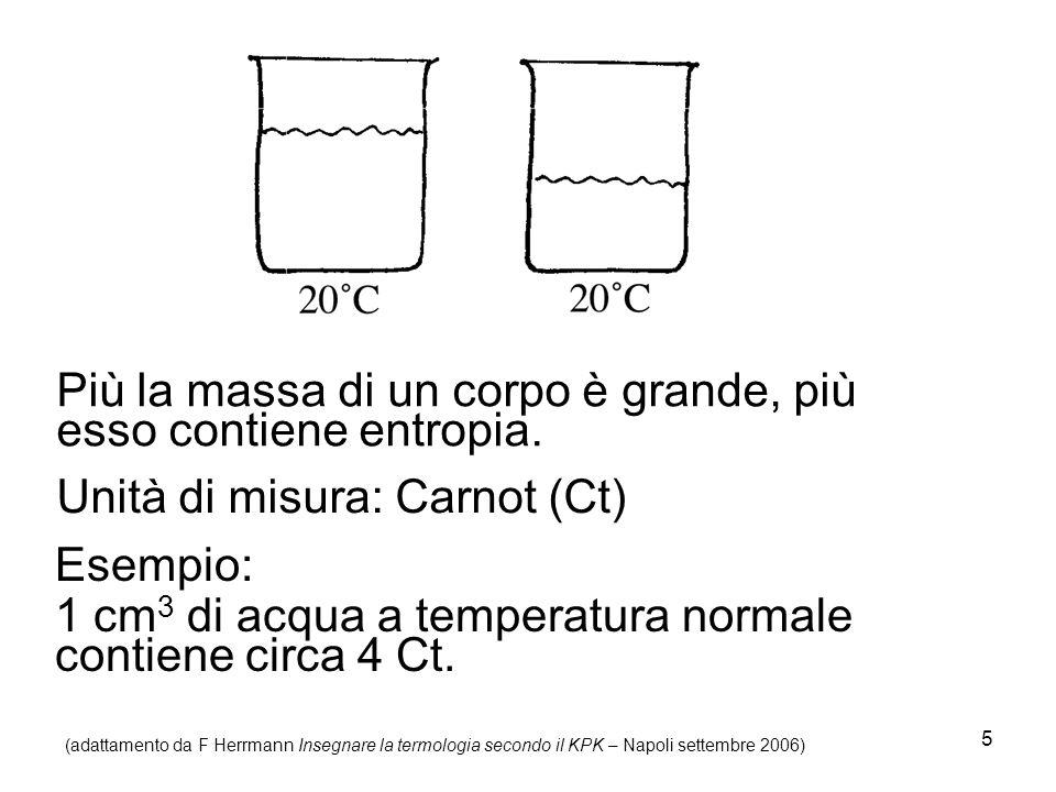 5 Più la massa di un corpo è grande, più esso contiene entropia. Esempio: 1 cm 3 di acqua a temperatura normale contiene circa 4 Ct. Unità di misura: