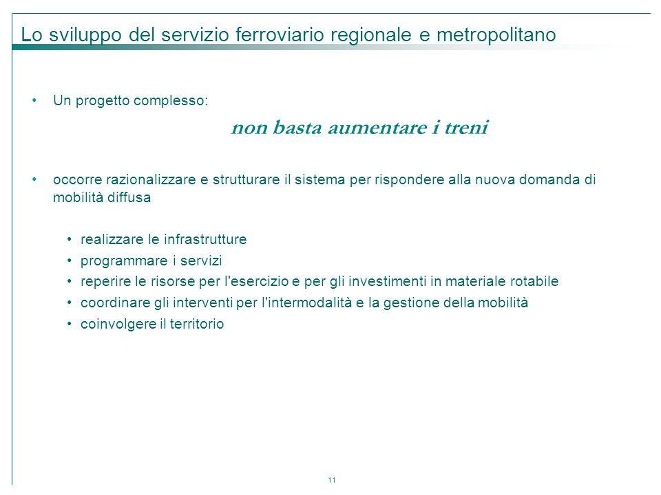 11 Lo sviluppo del servizio ferroviario regionale e metropolitano Un progetto complesso: non basta aumentare i treni occorre razionalizzare e struttur