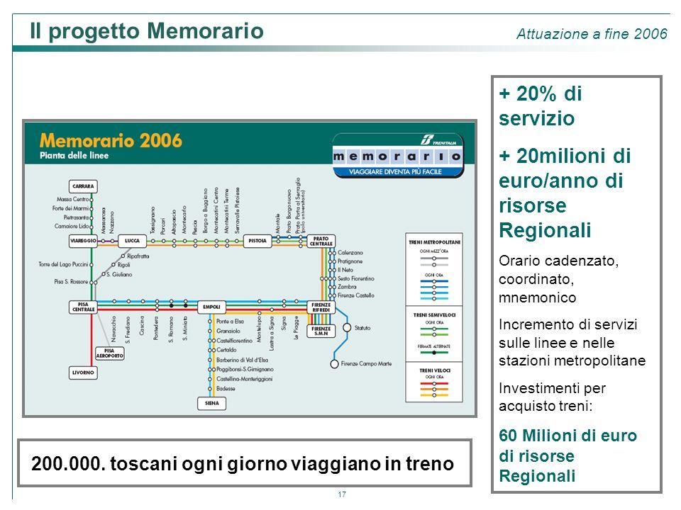 17 + 20% di servizio + 20milioni di euro/anno di risorse Regionali Orario cadenzato, coordinato, mnemonico Incremento di servizi sulle linee e nelle s