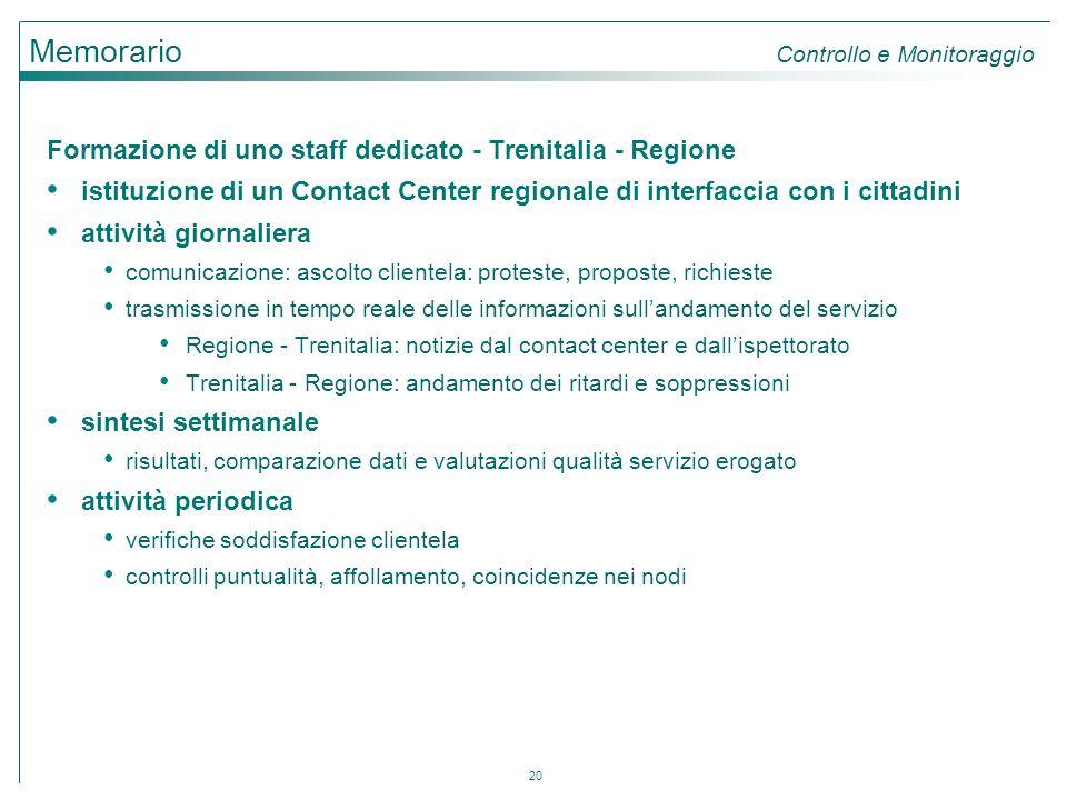 20 Memorario Controllo e Monitoraggio Formazione di uno staff dedicato - Trenitalia - Regione istituzione di un Contact Center regionale di interfacci