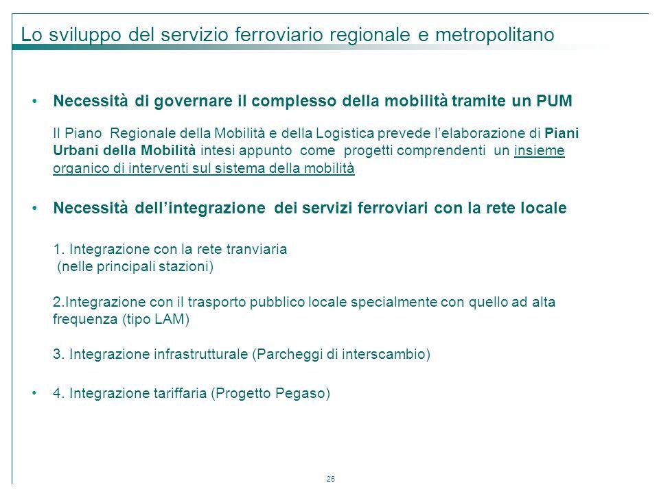 26 Lo sviluppo del servizio ferroviario regionale e metropolitano Necessità di governare il complesso della mobilità tramite un PUM Il Piano Regionale